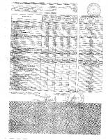 Актуални данни за финансовото състояние на общината