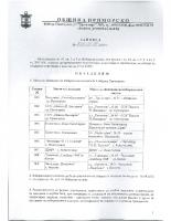 Заповед относно организационно-техническата подготовка и провеждане на изборите