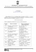 Организационно-техническа подготовка и провеждане на избори за народни представители на Народно събрание на 11.07.2021 г.