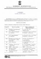 Места за обявяване на избирателните списъци в община Приморско